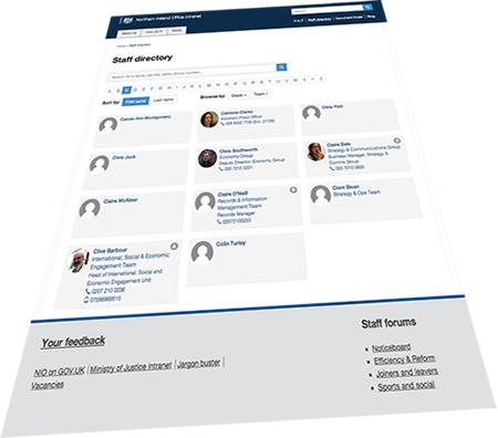 NIO staff directory
