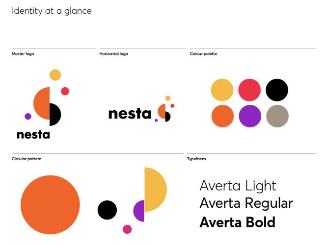 Nesta brand identity guidelines